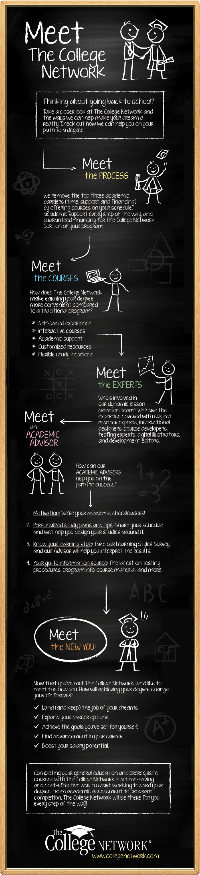 meet-the-college-network-infographic
