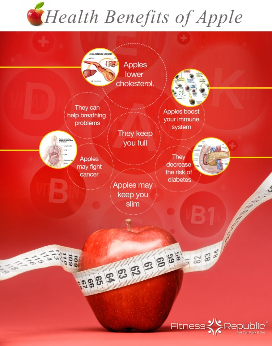 health-benefits-of-apple_525b93d21bc0c_w1500