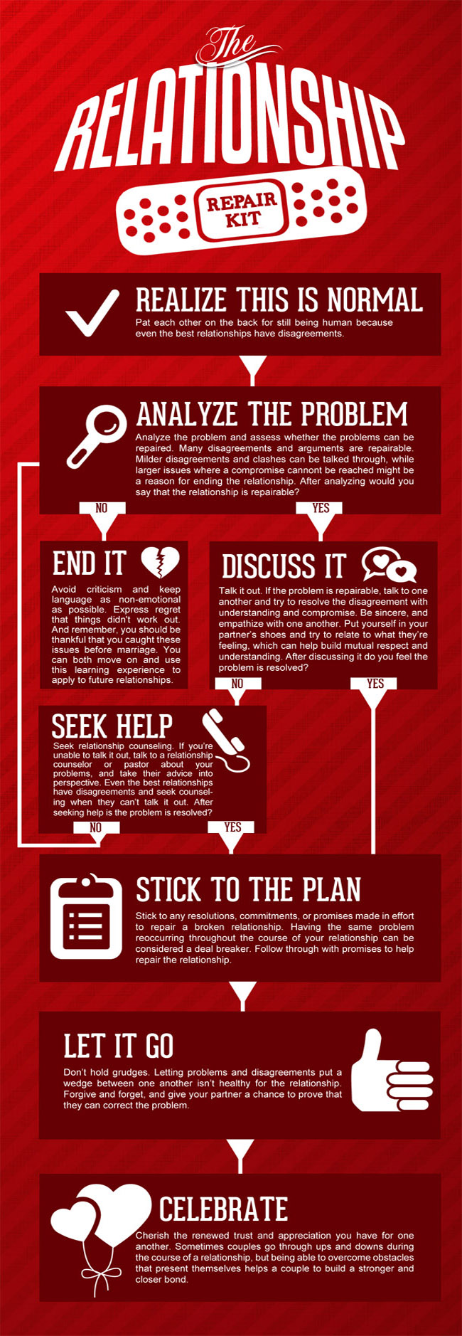 relationship-infographic