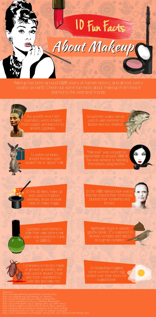 10_Fun_Facts_About_Makeup