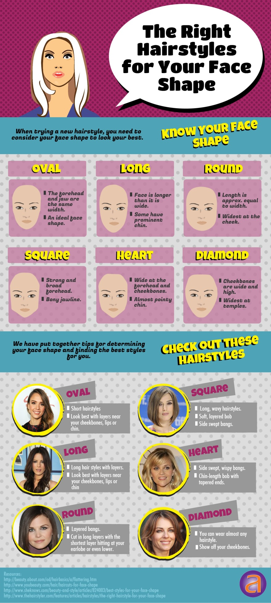 The_Right_Hairstyles_for_Your_Face_Shape