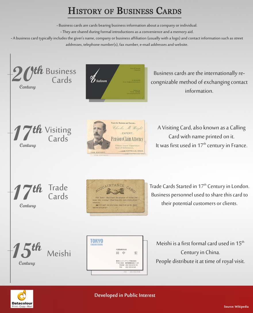 History_of_Business_Cards