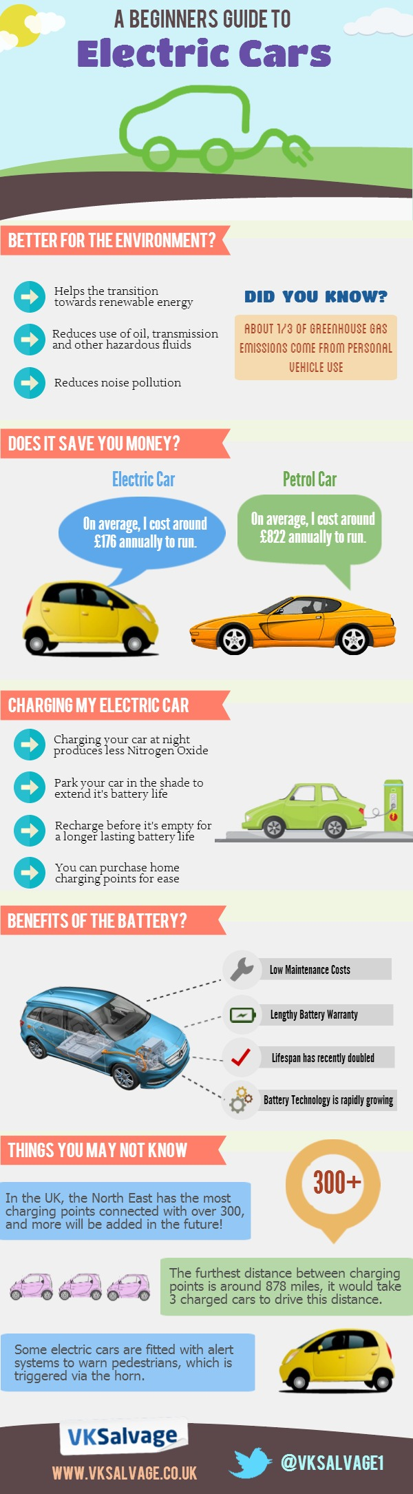 A-Beginners-Guide-to-Electric-Cars