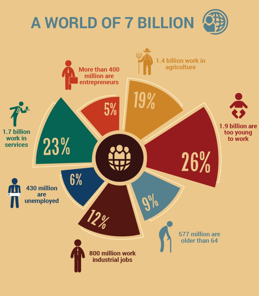 Info-7_billion