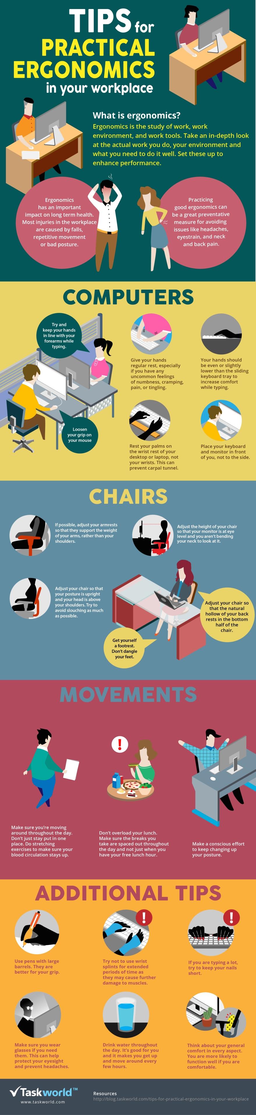 [infographic] Ergonomics