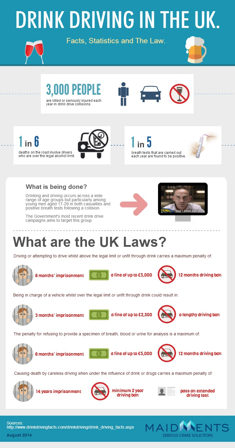 UK_Drink_Driving_Statistics_2014