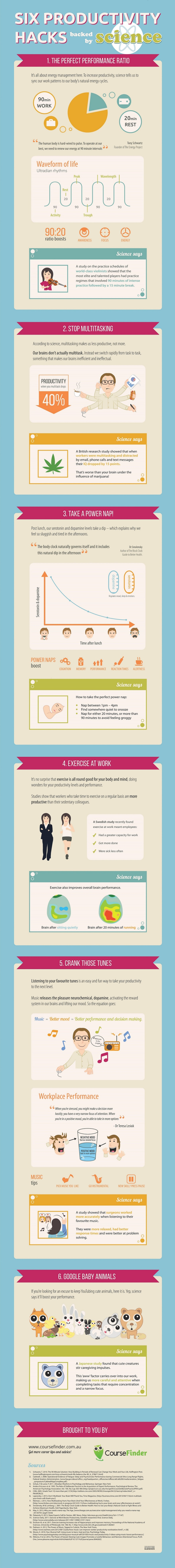 Productivity_Infographic_by_CourseFinder1
