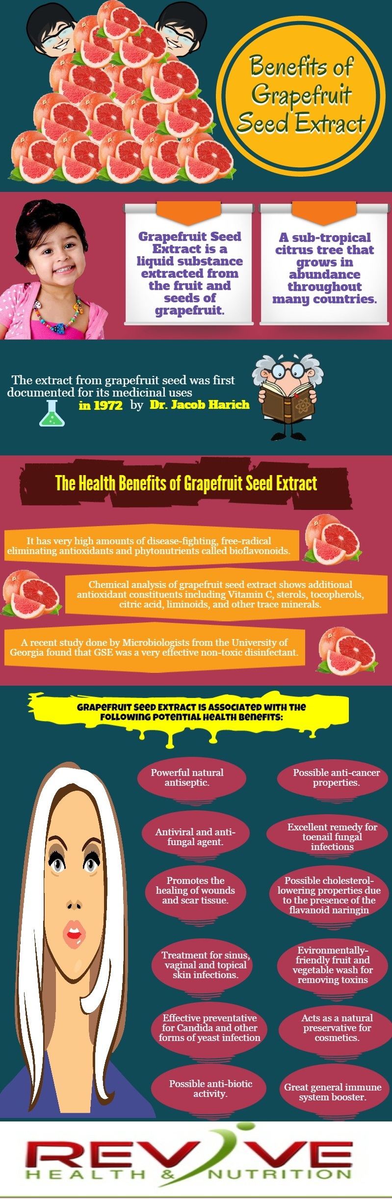 Benefits_of_Grapefruit_Seed_Extract