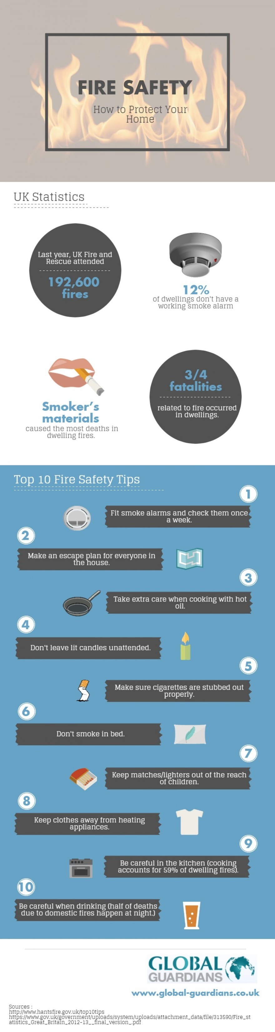 fire-safety-protect-your-home